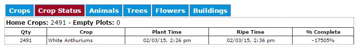 4_ff-crop-status