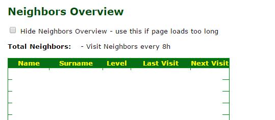 neighbors_overview